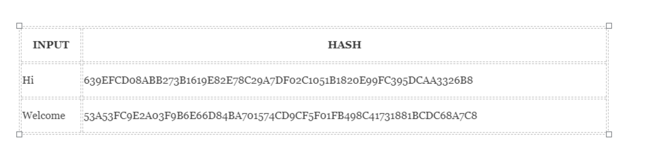 Hash examples